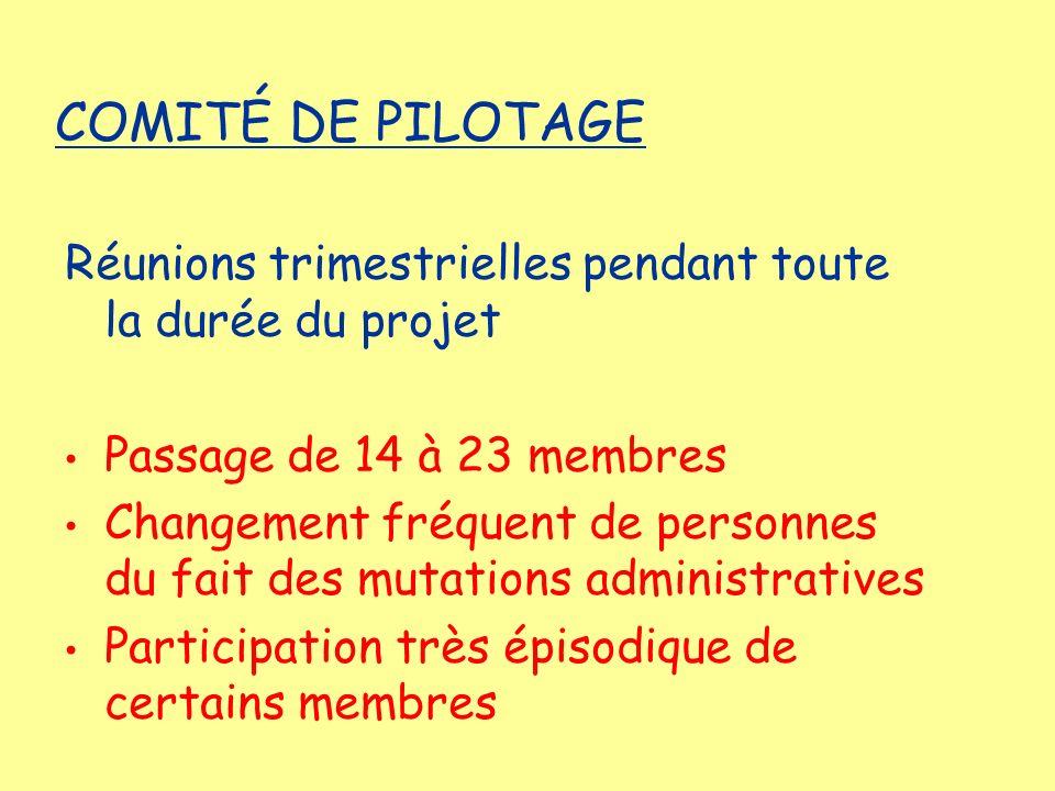 Réunions trimestrielles pendant toute la durée du projet Passage de 14 à 23 membres Changement fréquent de personnes du fait des mutations administrat