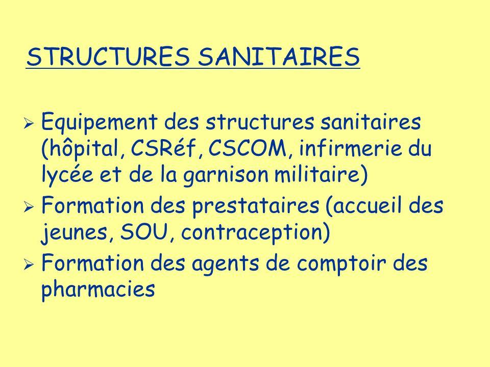 Equipement des structures sanitaires (hôpital, CSRéf, CSCOM, infirmerie du lycée et de la garnison militaire) Formation des prestataires (accueil des