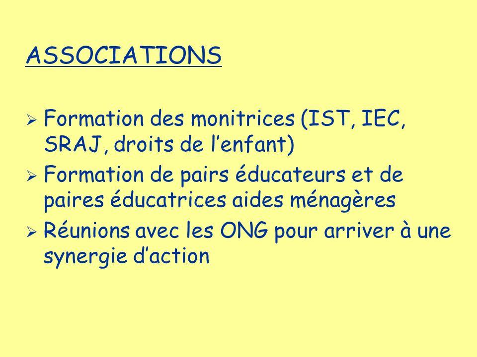 Formation des monitrices (IST, IEC, SRAJ, droits de lenfant) Formation de pairs éducateurs et de paires éducatrices aides ménagères Réunions avec les