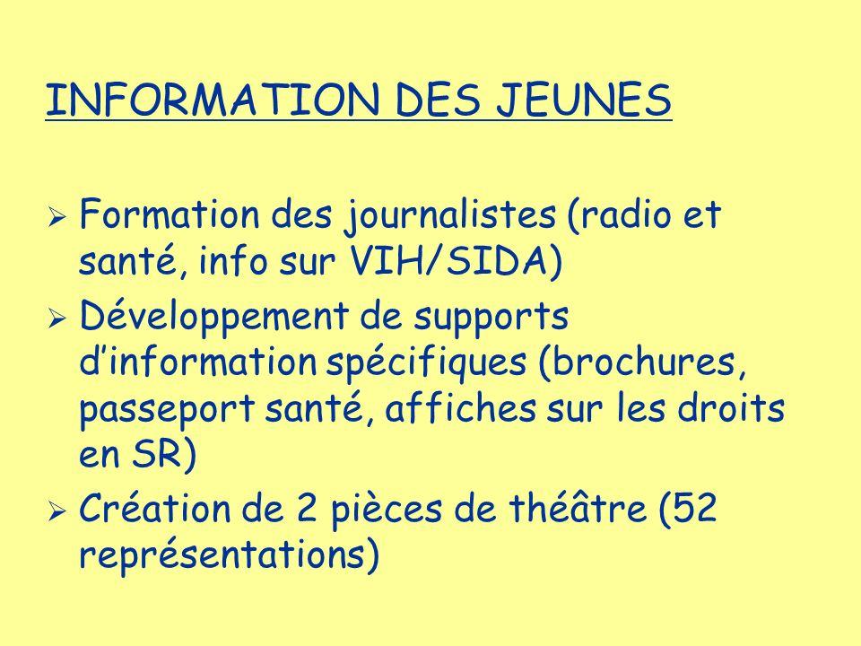 Formation des journalistes (radio et santé, info sur VIH/SIDA) Développement de supports dinformation spécifiques (brochures, passeport santé, affiche