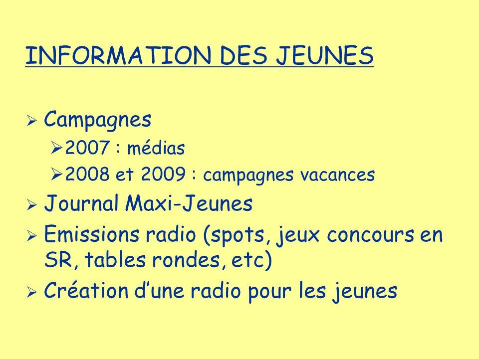 Campagnes 2007 : médias 2008 et 2009 : campagnes vacances Journal Maxi-Jeunes Emissions radio (spots, jeux concours en SR, tables rondes, etc) Créatio