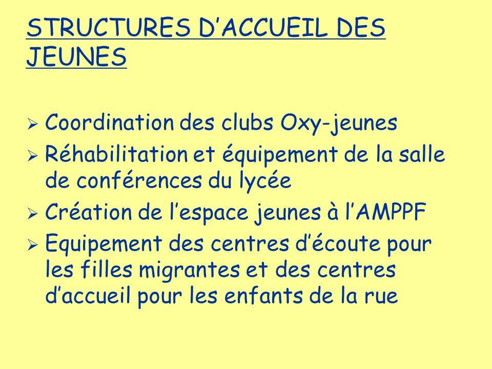 Coordination des clubs Oxy-jeunes Réhabilitation et équipement de la salle de conférences du lycée Création de lespace jeunes à lAMPPF Equipement des
