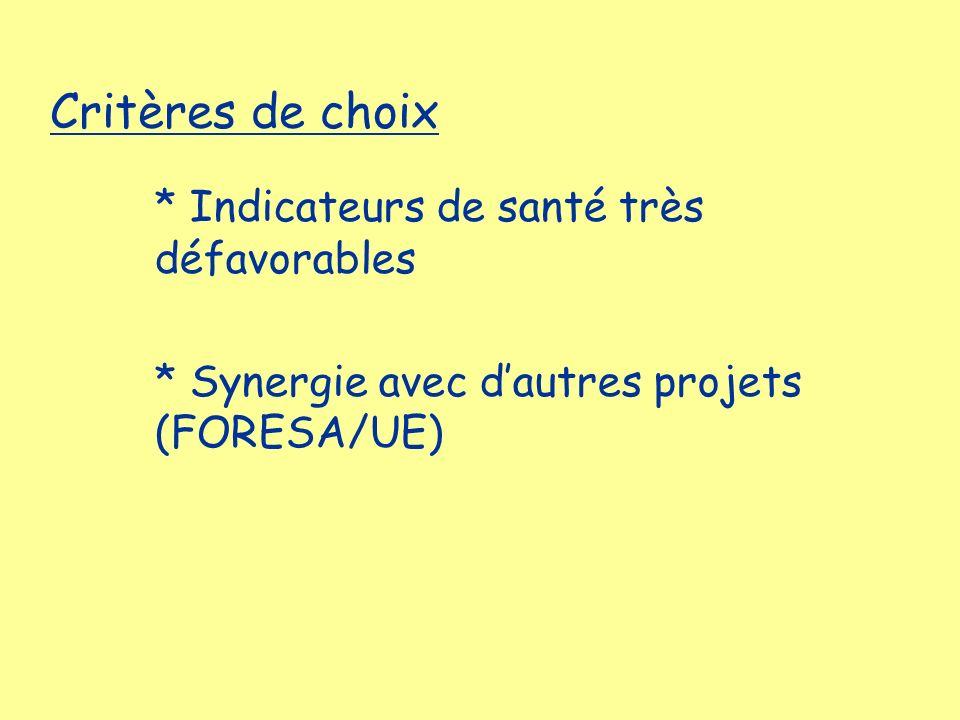 u * Indicateurs de santé très défavorables u * Synergie avec dautres projets (FORESA/UE) Critères de choix
