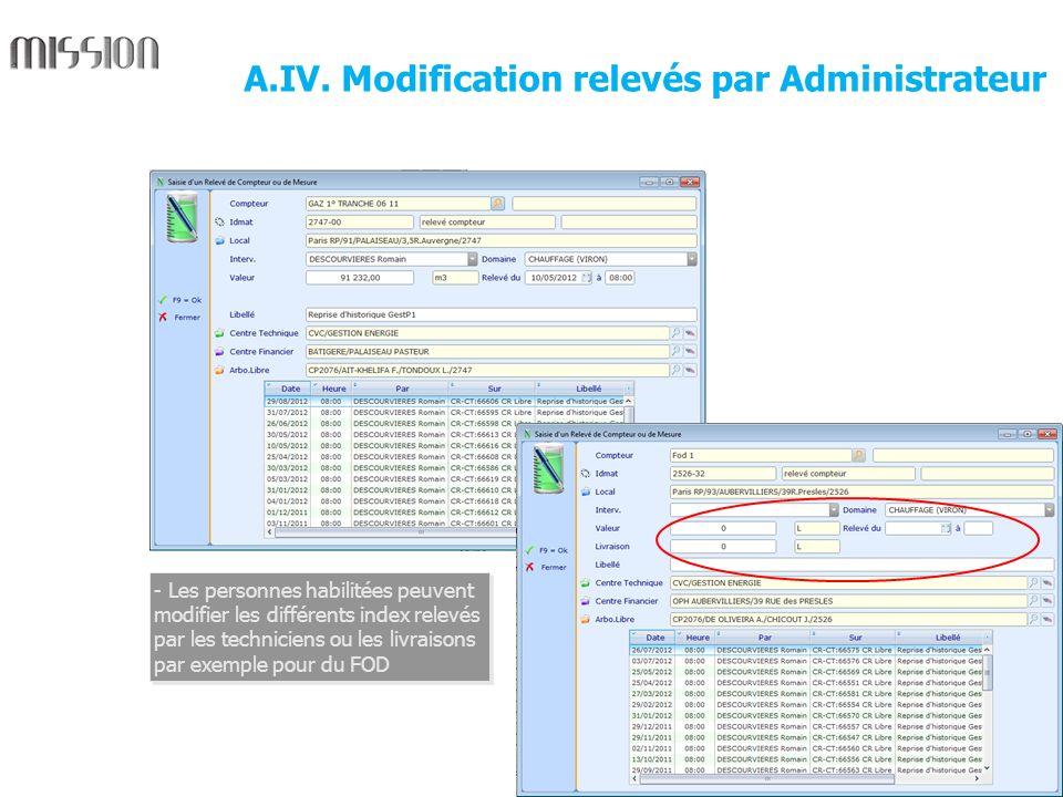 6 - Les personnes habilitées peuvent modifier les différents index relevés par les techniciens ou les livraisons par exemple pour du FOD A.IV. Modific