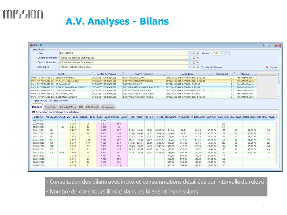 7 - Consultation des bilans avec index et consommations détaillées par intervalle de relevé - Nombre de compteurs illimité dans les bilans et impressi