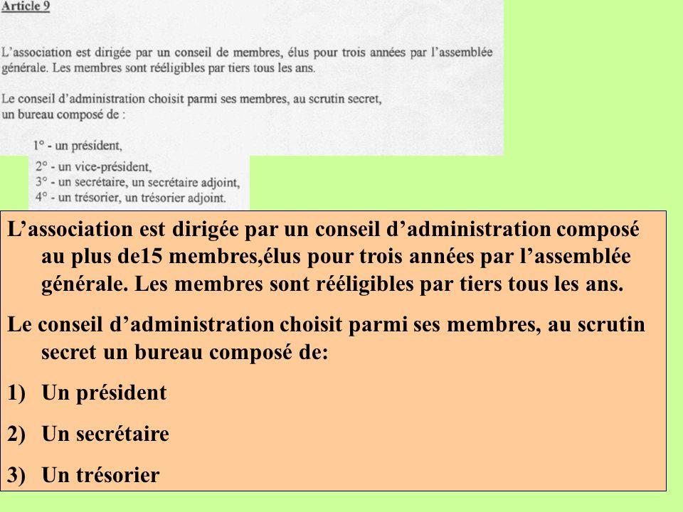 Lassociation est dirigée par un conseil dadministration composé au plus de15 membres,élus pour trois années par lassemblée générale.