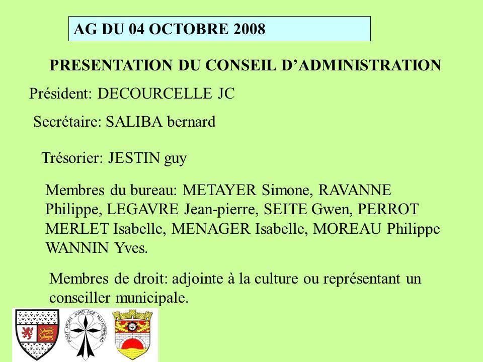 ETAT FINANCIER 2008-2009 (01/09/08 au 21/01/09) rappel: 31/08/2008 ---> (Solde 2007-2008)= 7114,11 Euros (5142,7Euros sur livret A) Objet Entrées( E) Dépenses(D)(E-D ) 1.