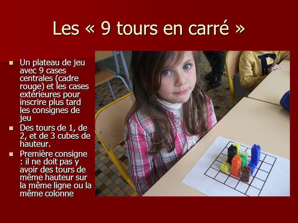 Les « 9 tours en carré » Un plateau de jeu avec 9 cases centrales (cadre rouge) et les cases extérieures pour inscrire plus tard les consignes de jeu
