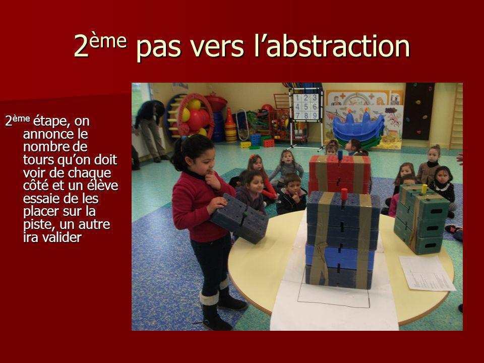 2 ème pas vers labstraction 2 ème étape, on annonce le nombre de tours quon doit voir de chaque côté et un élève essaie de les placer sur la piste, un