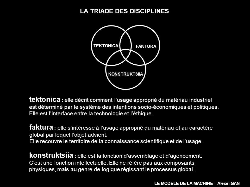 LA TRIADE DES DISCIPLINES FAKTURA TEKTONICA KONSTRUKTSIIA LE MODELE DE LA MACHINE – Alexei GAN tektonica : elle décrit comment lusage approprié du mat