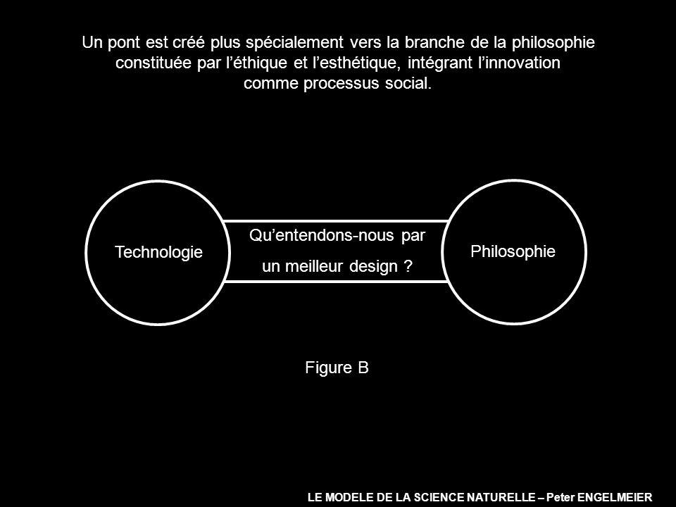 Un pont est créé plus spécialement vers la branche de la philosophie constituée par léthique et lesthétique, intégrant linnovation comme processus soc