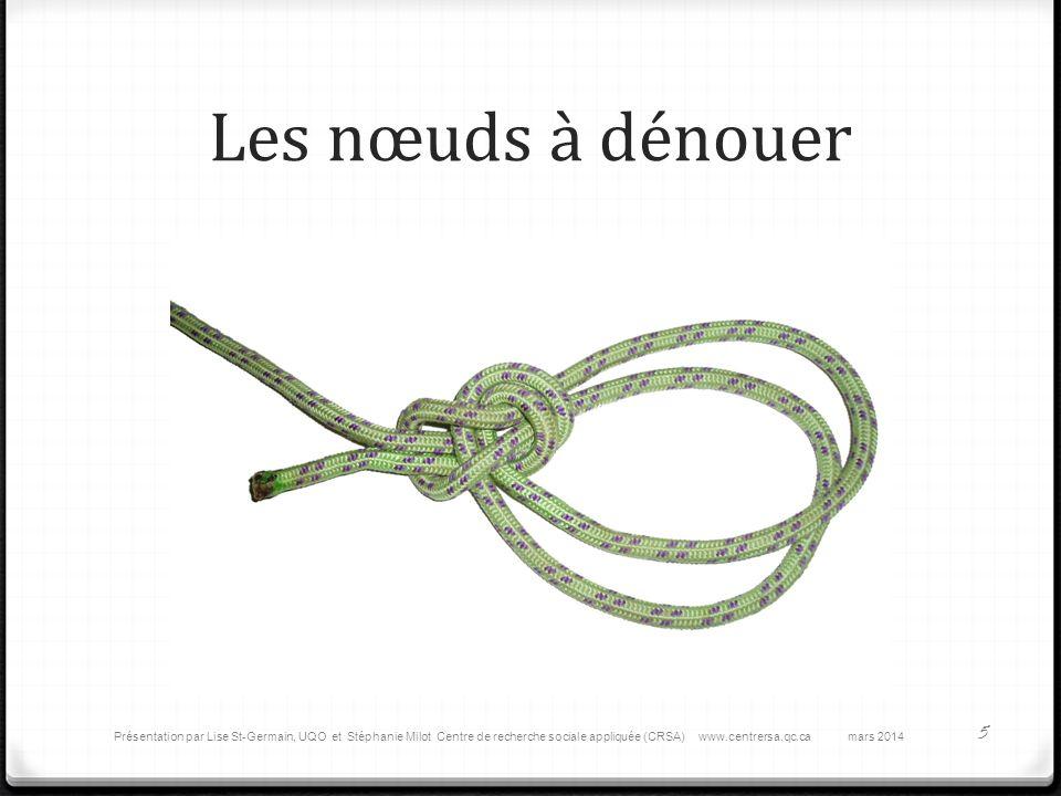 Les nœuds à dénouer 5 Présentation par Lise St-Germain, UQO et Stéphanie Milot Centre de recherche sociale appliquée (CRSA) www.centrersa.qc.ca mars 2014