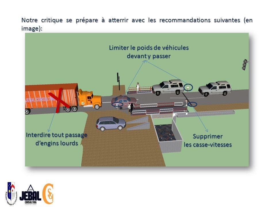 Notre critique se prépare à atterrir avec les recommandations suivantes (en image): X Limiter le poids de véhicules devant y passer Supprimer les casse-vitesses Interdire tout passage dengins lourds