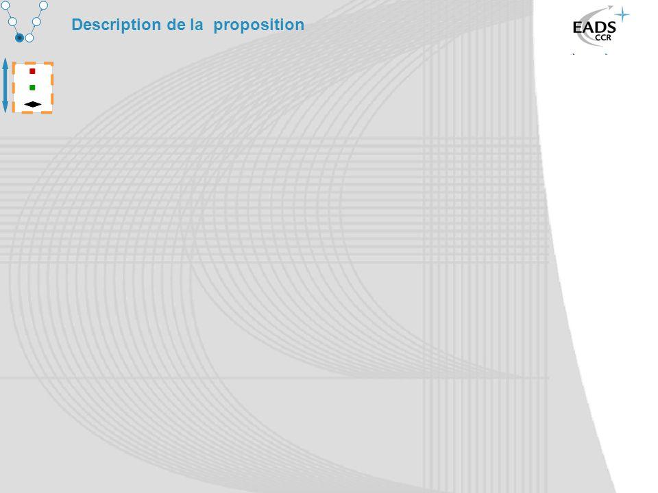 16 Description de la proposition PROCESSUS GENERIQUE DE TRAITEMENT Méthode danalyse dimpacts Définition de bibliothèques de traitements Méthode dévalu