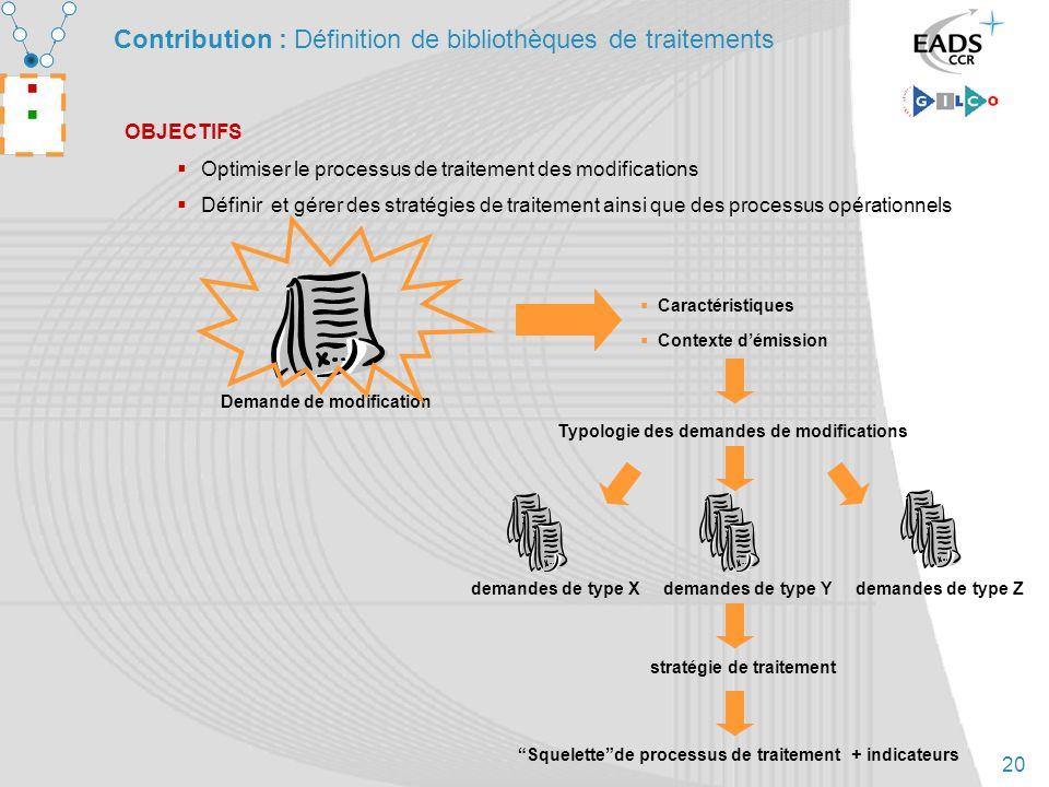 20 Contribution : Définition de bibliothèques de traitements OBJECTIFS Optimiser le processus de traitement des modifications Définir et gérer des str