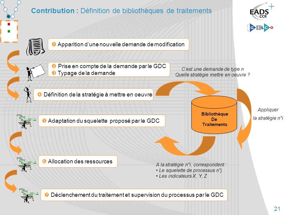 21 Contribution : Définition de bibliothèques de traitements Apparition dune nouvelle demande de modification Prise en compte de la demande par le GDC