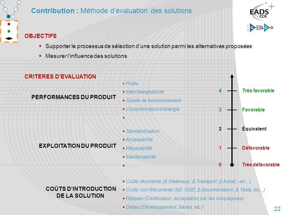 22 Contribution : Méthode dévaluation des solutions OBJECTIFS Supporter le processus de sélection dune solution parmi les alternatives proposées Mesur