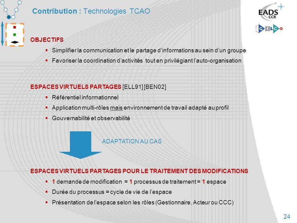 24 Contribution : Technologies TCAO OBJECTIFS Simplifier la communication et le partage dinformations au sein dun groupe Favoriser la coordination dac