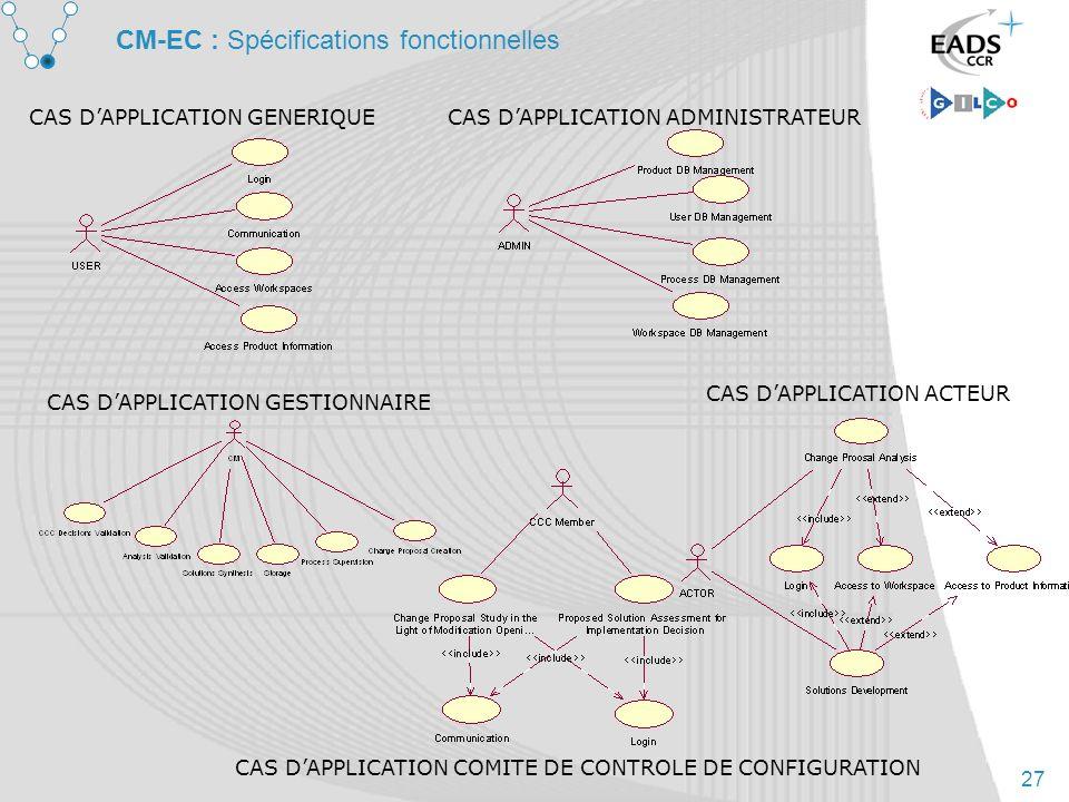 27 CM-EC : Spécifications fonctionnelles CAS DAPPLICATION GENERIQUECAS DAPPLICATION ADMINISTRATEUR CAS DAPPLICATION GESTIONNAIRE CAS DAPPLICATION COMI