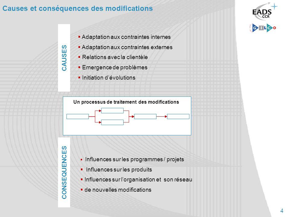 4 Causes et conséquences des modifications Adaptation aux contraintes internes Adaptation aux contraintes externes Relations avec la clientèle Emergen