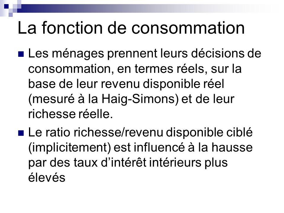 La fonction de consommation Les ménages prennent leurs décisions de consommation, en termes réels, sur la base de leur revenu disponible réel (mesuré à la Haig-Simons) et de leur richesse réelle.