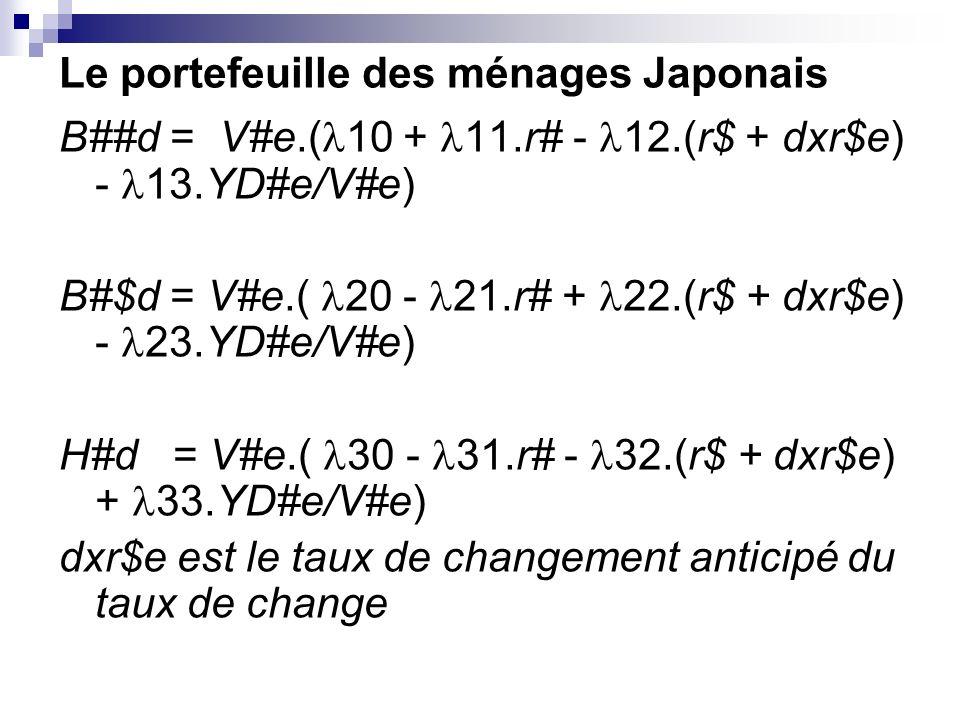 Le portefeuille des ménages Japonais B##d = V#e.( 10 + 11.r# - 12.(r$ + dxr$e) - 13.YD#e/V#e) B#$d = V#e.( 20 - 21.r# + 22.(r$ + dxr$e) - 23.YD#e/V#e) H#d = V#e.( 30 - 31.r# - 32.(r$ + dxr$e) + 33.YD#e/V#e) dxr$e est le taux de changement anticipé du taux de change