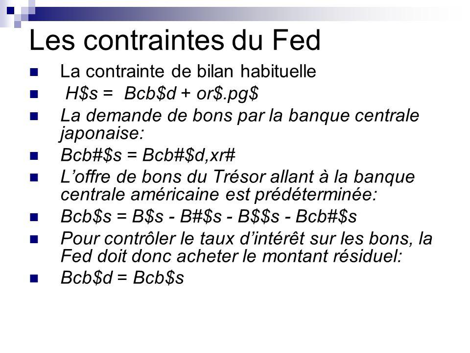 Les contraintes du Fed La contrainte de bilan habituelle H$s = Bcb$d + or$.pg$ La demande de bons par la banque centrale japonaise: Bcb#$s = Bcb#$d,xr# Loffre de bons du Trésor allant à la banque centrale américaine est prédéterminée: Bcb$s = B$s - B#$s - B$$s - Bcb#$s Pour contrôler le taux dintérêt sur les bons, la Fed doit donc acheter le montant résiduel: Bcb$d = Bcb$s