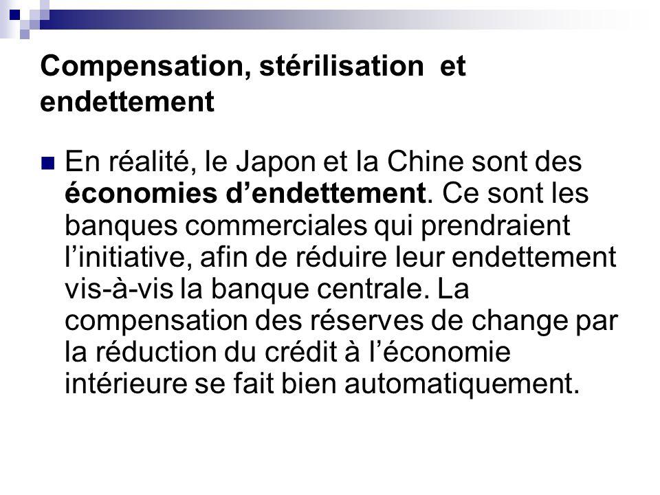 Compensation, stérilisation et endettement En réalité, le Japon et la Chine sont des économies dendettement.