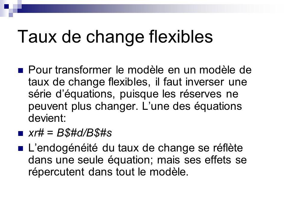 Taux de change flexibles Pour transformer le modèle en un modèle de taux de change flexibles, il faut inverser une série déquations, puisque les réserves ne peuvent plus changer.