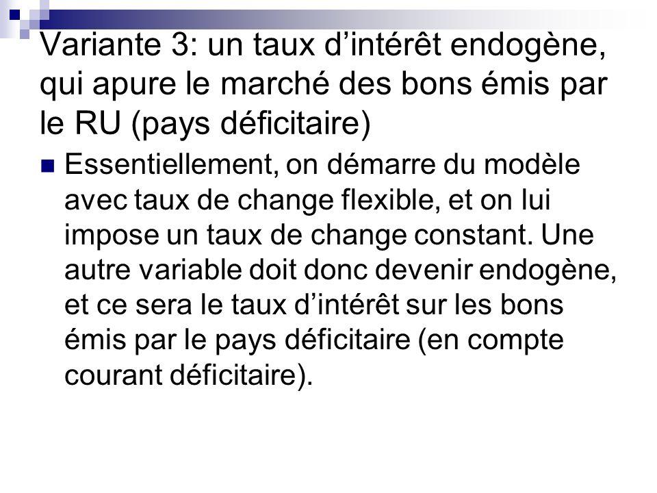 Variante 3: un taux dintérêt endogène, qui apure le marché des bons émis par le RU (pays déficitaire) Essentiellement, on démarre du modèle avec taux de change flexible, et on lui impose un taux de change constant.