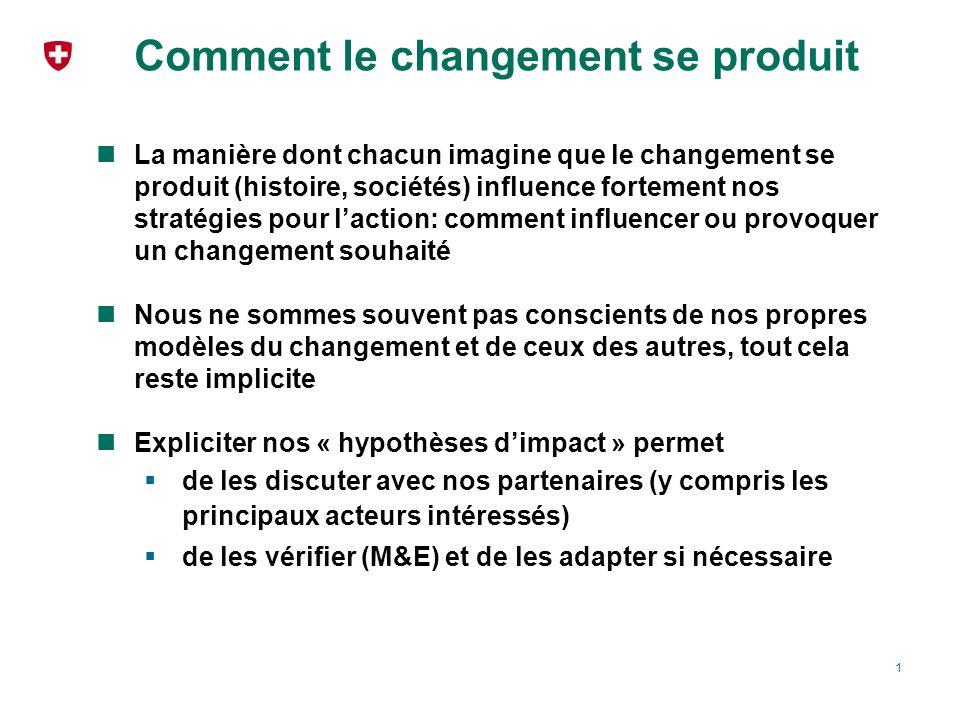 Comment le changement se produit La manière dont chacun imagine que le changement se produit (histoire, sociétés) influence fortement nos stratégies p