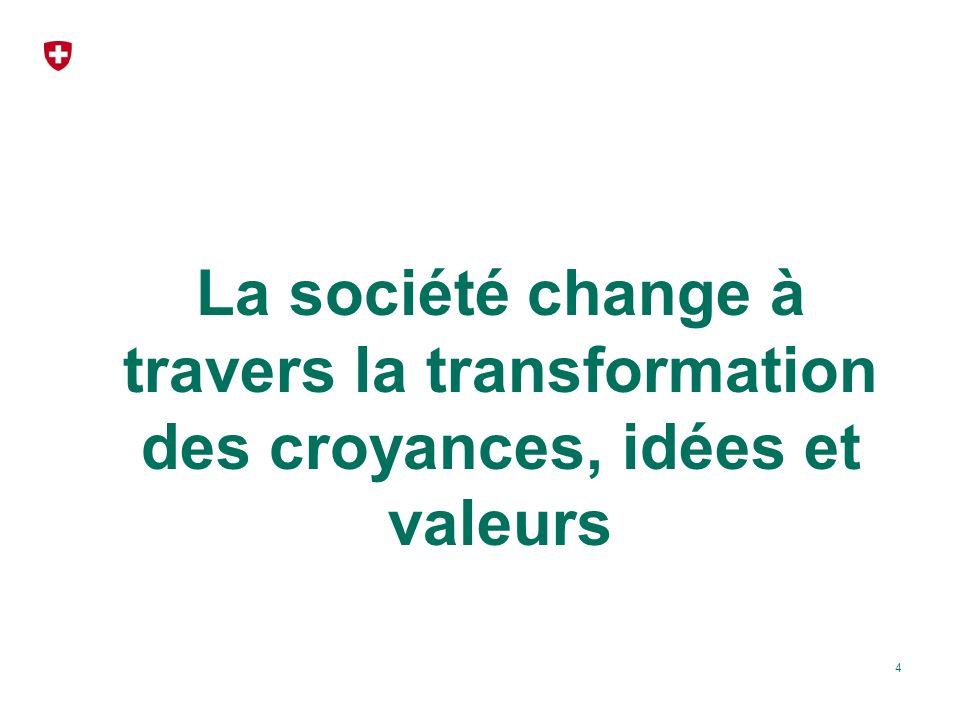 La société change à travers la transformation des croyances, idées et valeurs 4