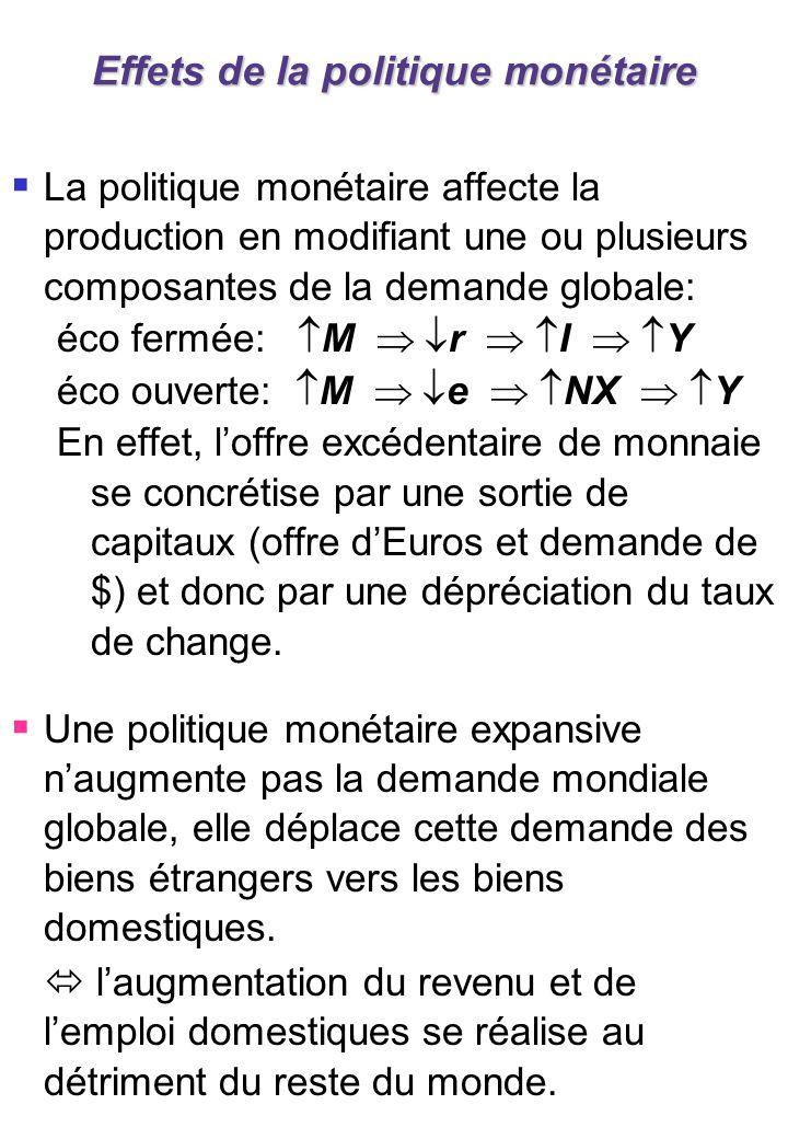 Effets de la politique monétaire La politique monétaire affecte la production en modifiant une ou plusieurs composantes de la demande globale: éco fer