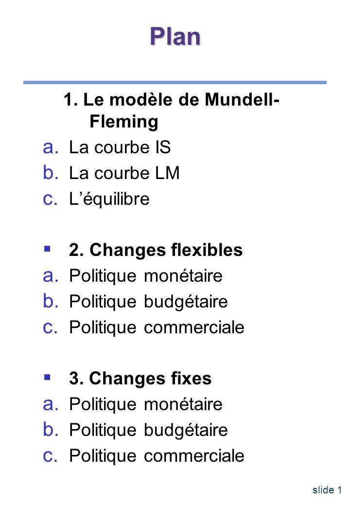 Plan 1. Le modèle de Mundell- Fleming a. La courbe IS b. La courbe LM c. Léquilibre 2. Changes flexibles a. Politique monétaire b. Politique budgétair