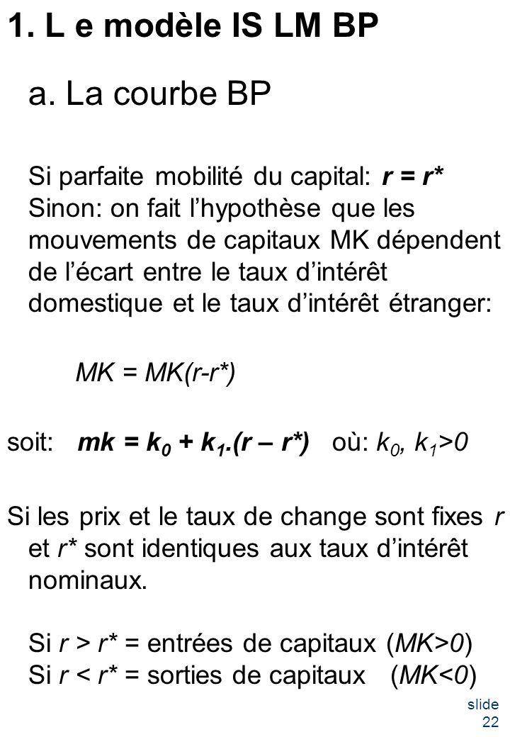 1. L e modèle IS LM BP a. La courbe BP Si parfaite mobilité du capital: r = r* Sinon: on fait lhypothèse que les mouvements de capitaux MK dépendent d