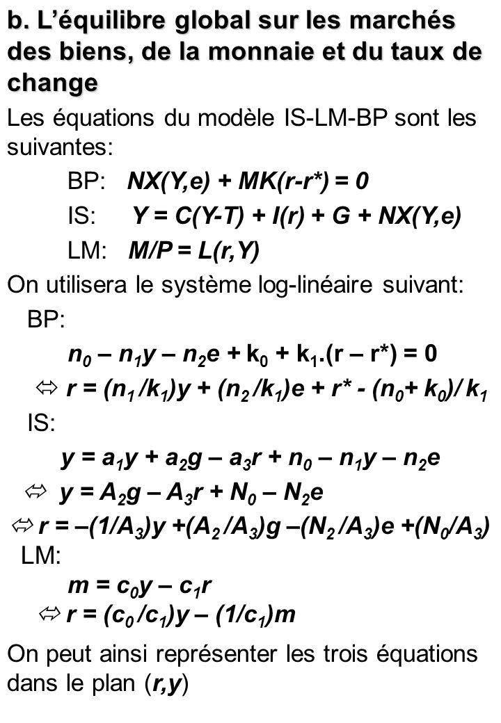 b. Léquilibre global sur les marchés des biens, de la monnaie et du taux de change Les équations du modèle IS-LM-BP sont les suivantes: BP: NX(Y,e) +