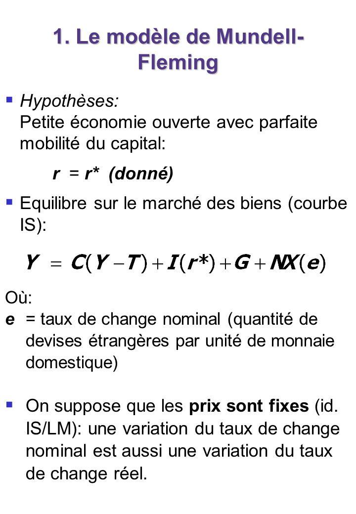 1. Le modèle de Mundell- Fleming Hypothèses: Petite économie ouverte avec parfaite mobilité du capital: r = r* (donné) Equilibre sur le marché des bie