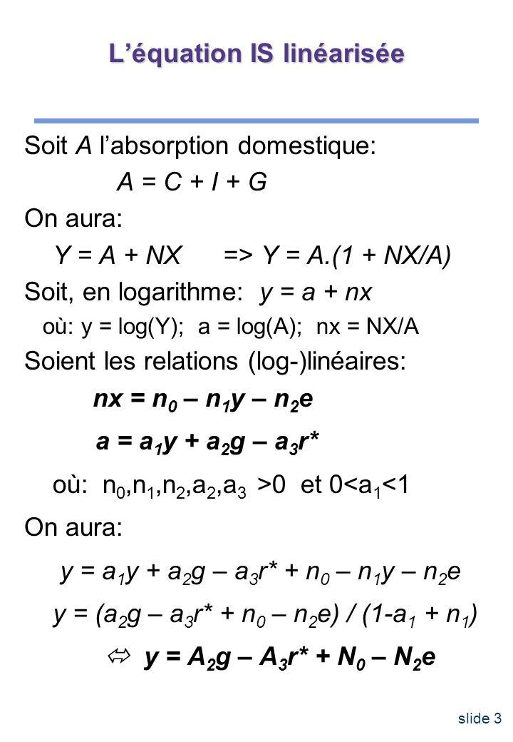 Léquation IS linéarisée Soit A labsorption domestique: A = C + I + G On aura: Y = A + NX => Y = A.(1 + NX/A) Soit, en logarithme: y = a + nx où: y = log(Y); a = log(A); nx = NX/A Soient les relations (log-)linéaires: nx = n 0 – n 1 y – n 2 e a = a 1 y + a 2 g – a 3 r* où: n 0,n 1,n 2,a 2,a 3 >0 et 0<a 1 <1 On aura: y = a 1 y + a 2 g – a 3 r* + n 0 – n 1 y – n 2 e y = (a 2 g – a 3 r* + n 0 – n 2 e) / (1-a 1 + n 1 ) y = A 2 g – A 3 r* + N 0 – N 2 e slide 3