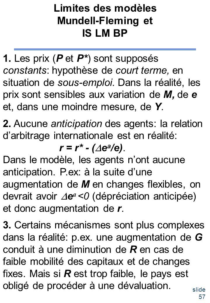 slide 57 Limites des modèles Mundell-Fleming et IS LM BP 1. Les prix (P et P*) sont supposés constants: hypothèse de court terme, en situation de sous