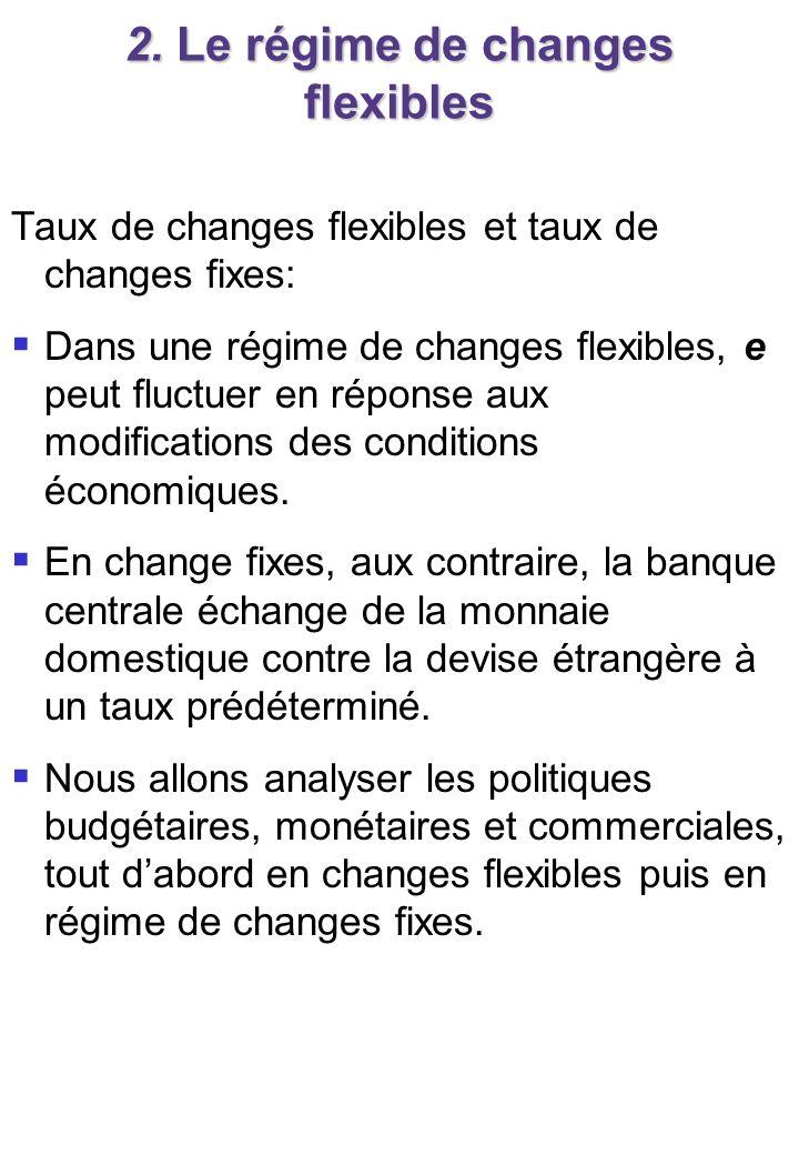 2. Le régime de changes flexibles Taux de changes flexibles et taux de changes fixes: Dans une régime de changes flexibles, e peut fluctuer en réponse
