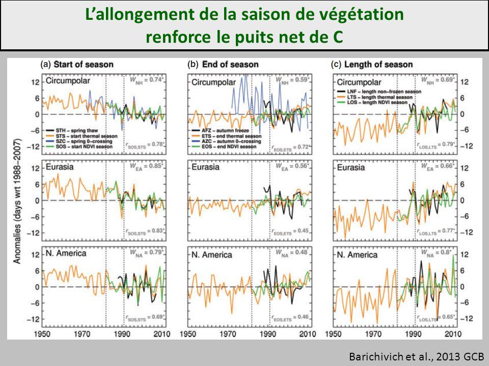 Lallongement de la saison de végétation renforce le puits net de C Barichivich et al., 2013 GCB