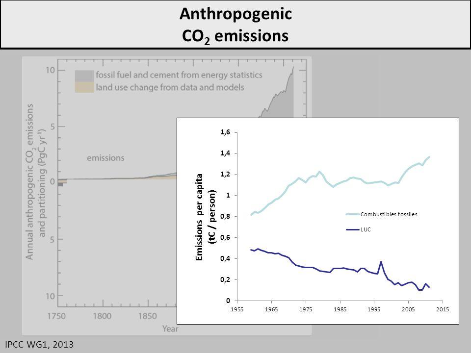 Impact des évènements climatiques extrêmes sur les tendances à la fixation du C Reichstein et al., 2013 Nature
