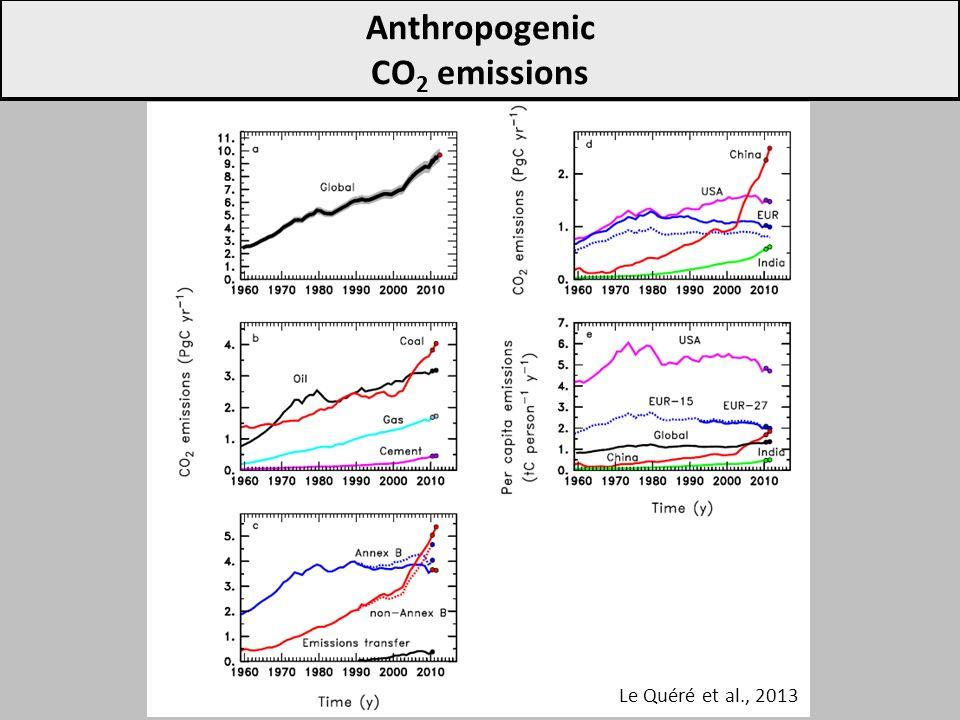 Anthropogenic CO 2 emissions Le Quéré et al., 2013