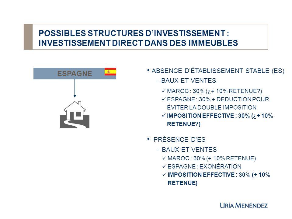 POSSIBLES STRUCTURES DINVESTISSEMENT : INVESTISSEMENT DIRECT DANS DES IMMEUBLES ABSENCE DÉTABLISSEMENT STABLE (ES) – BAUX ET VENTES MAROC : 30% (¿+ 10