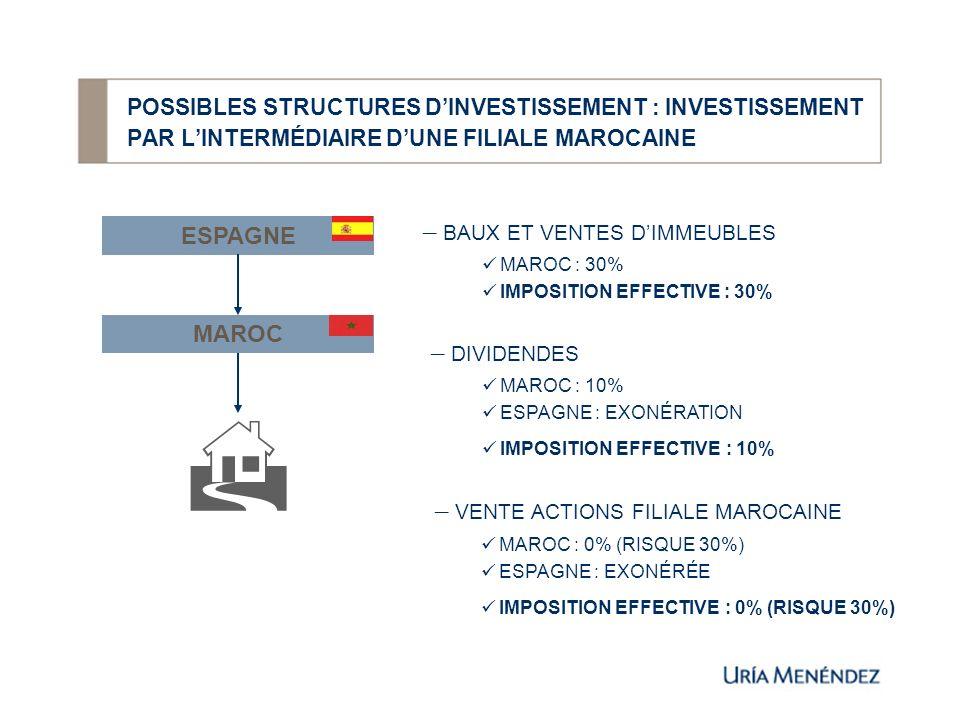 POSSIBLES STRUCTURES DINVESTISSEMENT : INVESTISSEMENT PAR LINTERMÉDIAIRE DUNE FILIALE MAROCAINE – BAUX ET VENTES DIMMEUBLES MAROC : 30% IMPOSITION EFF