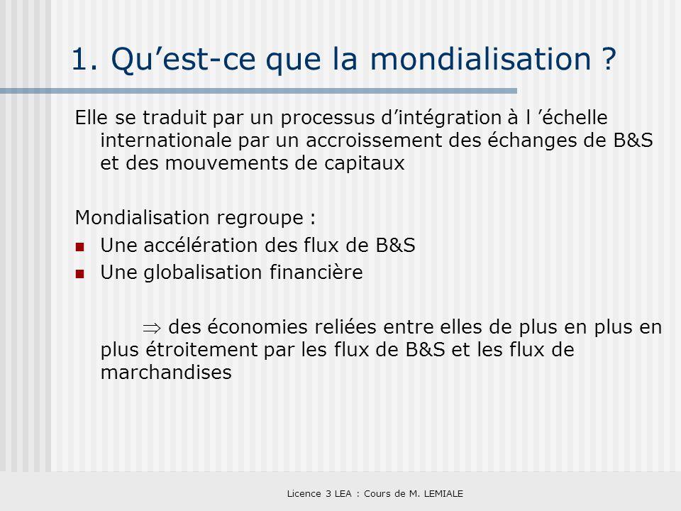 Licence 3 LEA : Cours de M. LEMIALE 1. Quest-ce que la mondialisation ? Elle se traduit par un processus dintégration à l échelle internationale par u