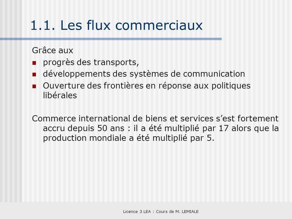 Licence 3 LEA : Cours de M. LEMIALE 1.1. Les flux commerciaux Grâce aux progrès des transports, développements des systèmes de communication Ouverture