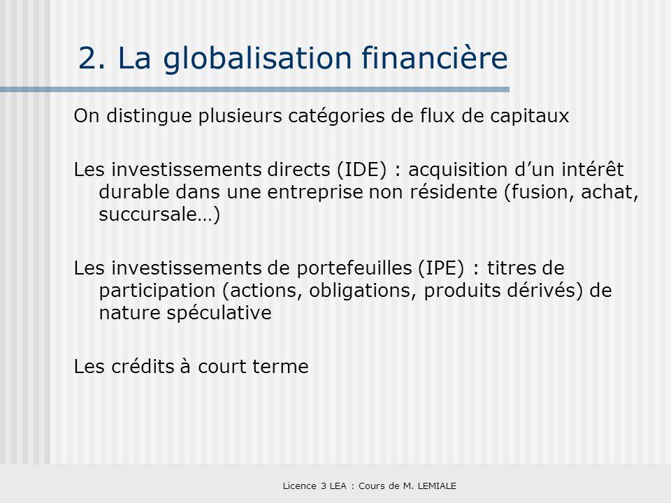 Licence 3 LEA : Cours de M. LEMIALE 2. La globalisation financière On distingue plusieurs catégories de flux de capitaux Les investissements directs (