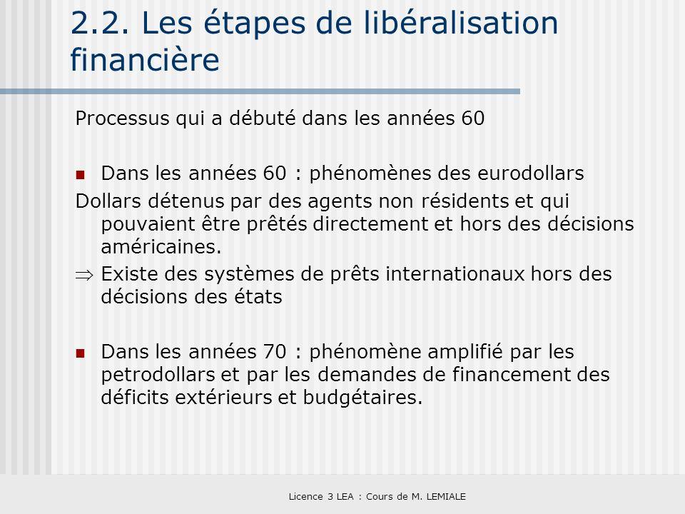 Licence 3 LEA : Cours de M. LEMIALE 2.2. Les étapes de libéralisation financière Processus qui a débuté dans les années 60 Dans les années 60 : phénom