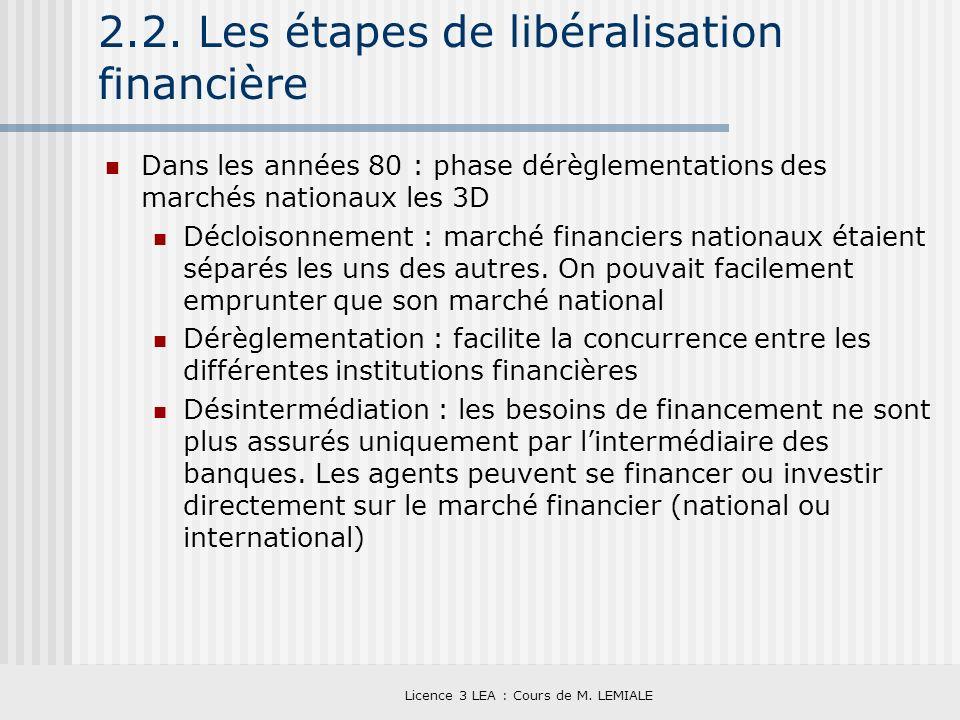 Licence 3 LEA : Cours de M. LEMIALE 2.2. Les étapes de libéralisation financière Dans les années 80 : phase dérèglementations des marchés nationaux le